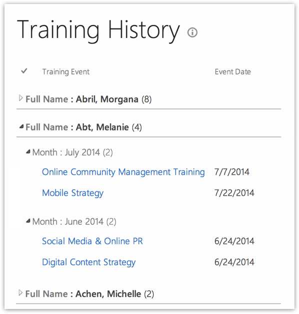 Sharepoint employee training management template for Training module template free